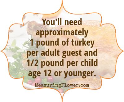 turkey amount