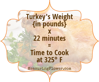 Turkey's Weight in Pounds x 22 Minutes = Time to Cook at 325° F
